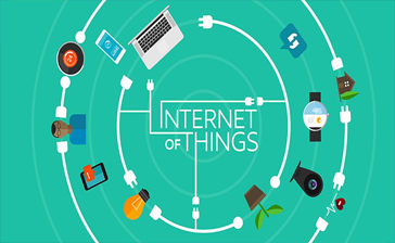 INTERNET OF THING: PAST, PRESENT AND FUTURE
